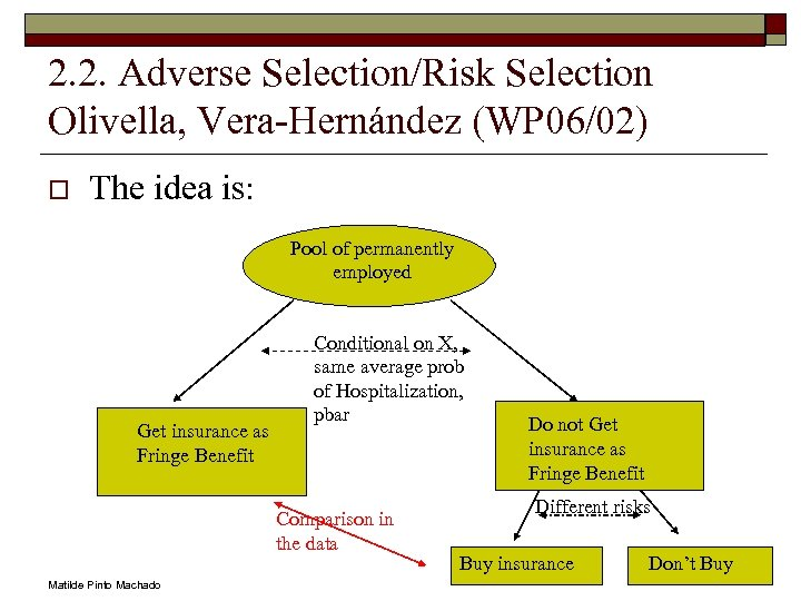 2. 2. Adverse Selection/Risk Selection Olivella, Vera-Hernández (WP 06/02) o The idea is: Pool