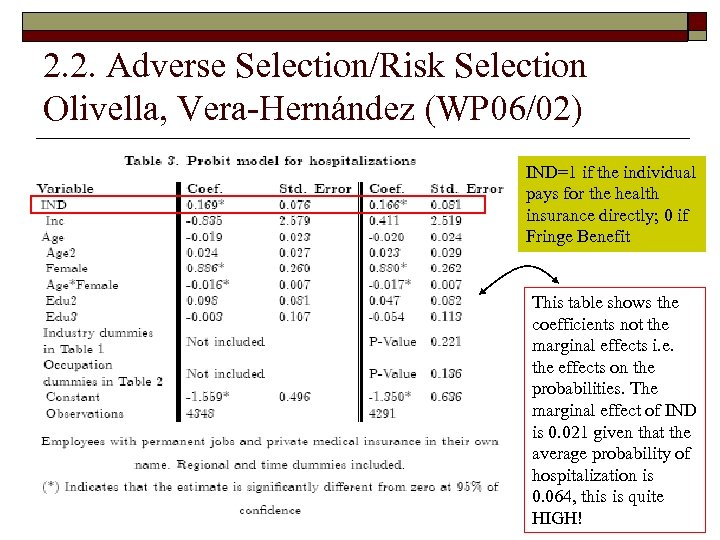 2. 2. Adverse Selection/Risk Selection Olivella, Vera-Hernández (WP 06/02) IND=1 if the individual pays
