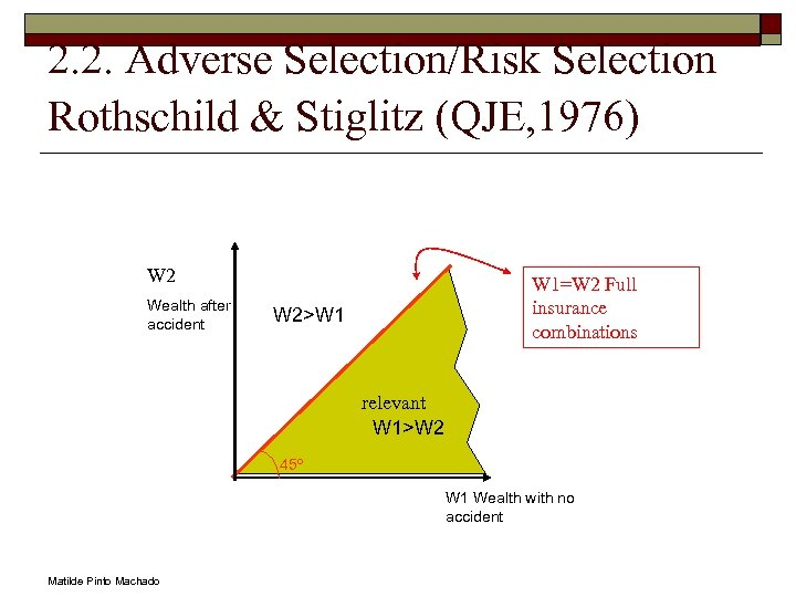 2. 2. Adverse Selection/Risk Selection Rothschild & Stiglitz (QJE, 1976) W 2 Wealth after