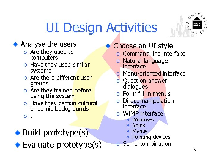 UI Design Activities Analyse the users o Are they used to computers o Have
