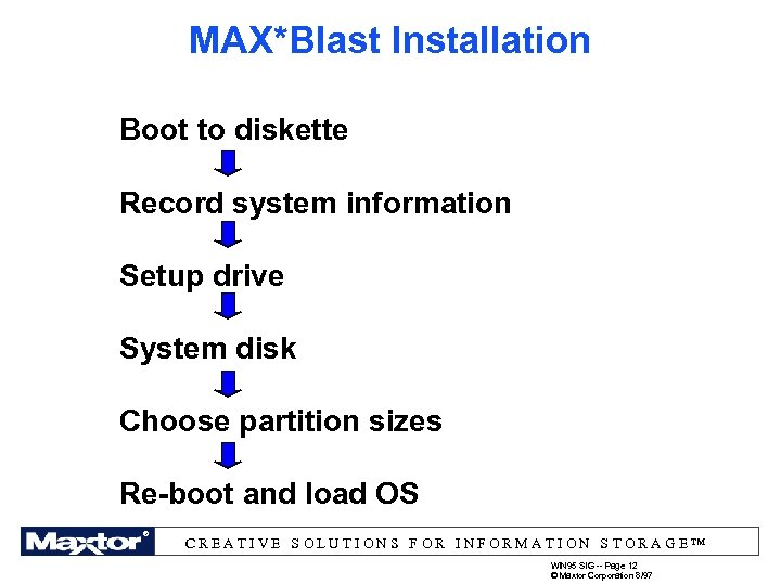 MAX*Blast Installation Boot to diskette Record system information Setup drive System disk Choose partition