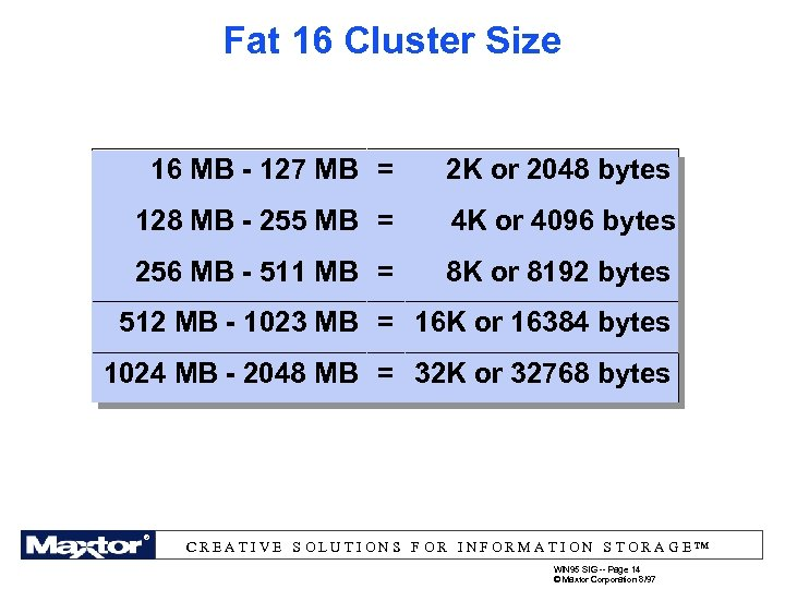 Fat 16 Cluster Size 16 MB - 127 MB = 2 K or 2048
