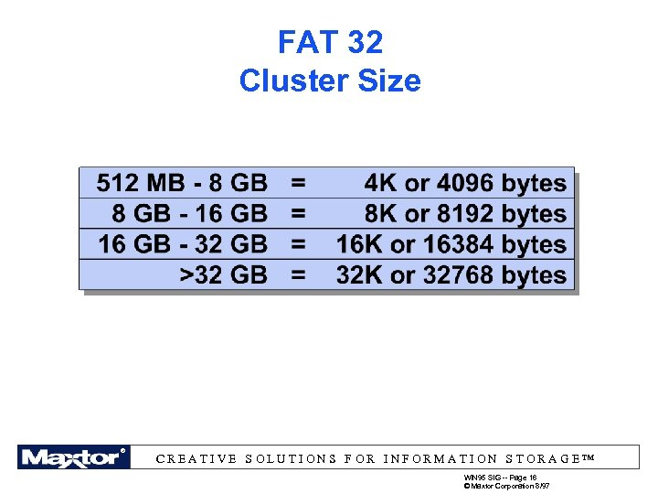 FAT 32 Cluster Size ® ®® ® ® CREATIVE SOLUTIONS FOR INFORMATION STORAGE™ WIN