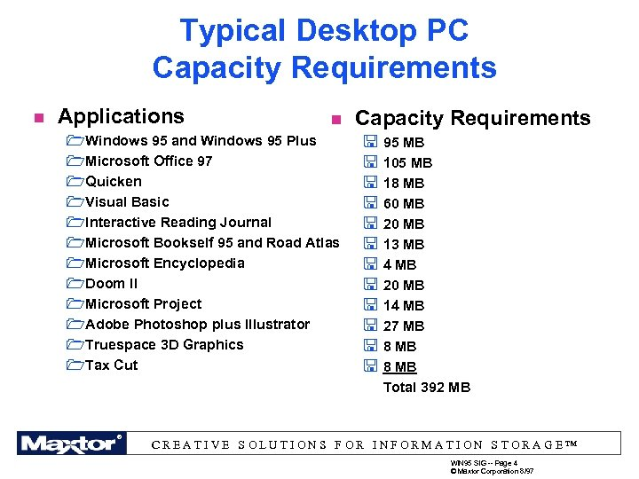 Typical Desktop PC Capacity Requirements n Applications n 1 Windows 95 and Windows 95