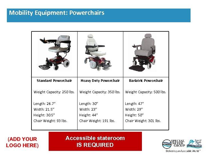 Standard Powerchair Heavy Duty Powerchair Bariatric Powerchair Weight Capacity: 250 lbs. Weight Capacity: 350