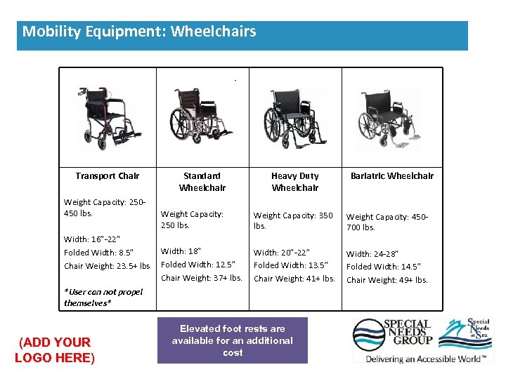"""Transport Chair Weight Capacity: 250450 lbs. Width: 16""""-22"""" Folded Width: 8. 5"""" Chair Weight:"""