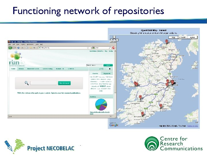 Functioning network of repositories