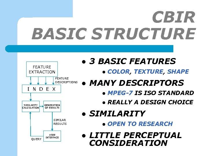 CBIR BASIC STRUCTURE l FEATURE EXTRACTION l FEATURE DESCRIPTIONS I N D E X