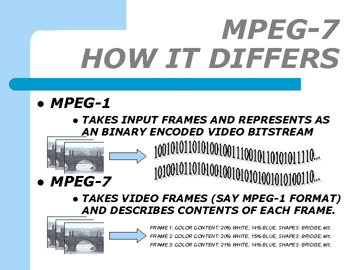 MPEG-7 HOW IT DIFFERS l MPEG-1 l l TAKES INPUT FRAMES AND REPRESENTS AS