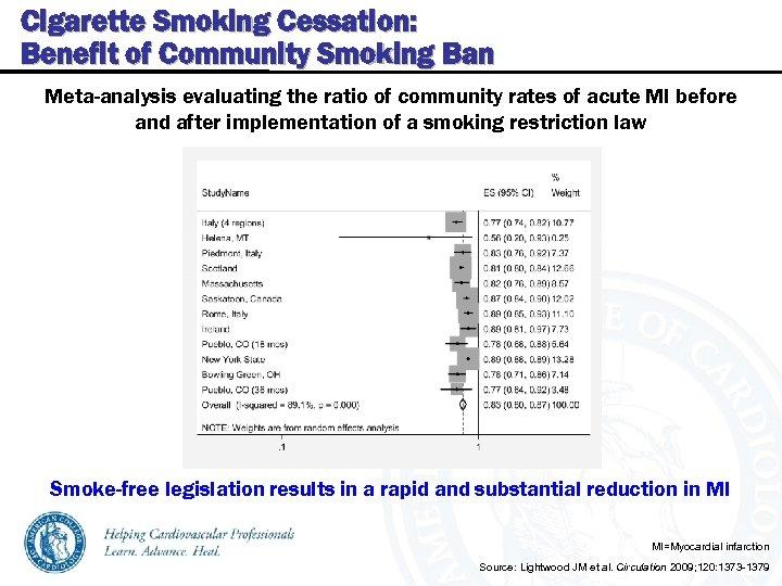 Cigarette Smoking Cessation: Benefit of Community Smoking Ban Meta-analysis evaluating the ratio of community