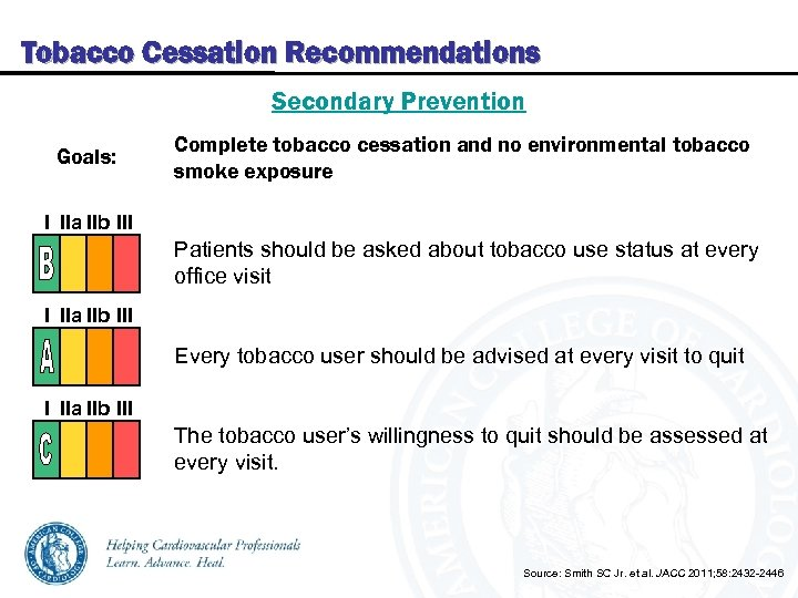 Tobacco Cessation Recommendations Secondary Prevention Goals: Complete tobacco cessation and no environmental tobacco smoke
