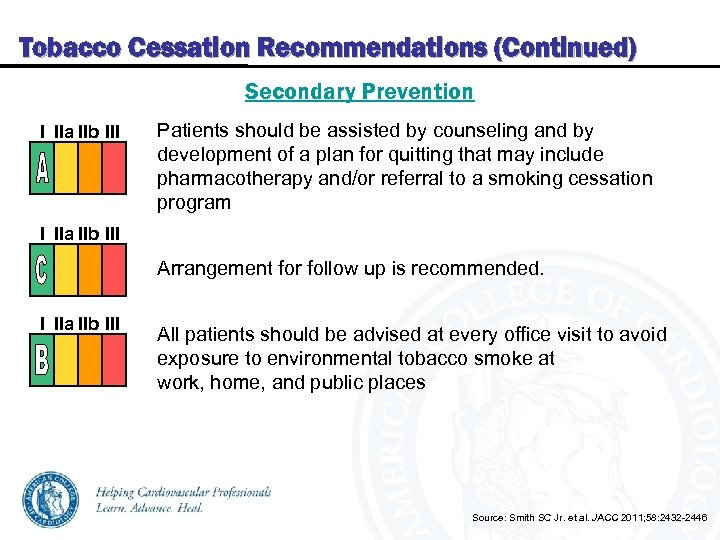 Tobacco Cessation Recommendations (Continued) Secondary Prevention I IIa IIb III Patients should be assisted