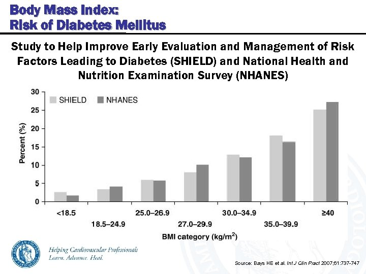 Body Mass Index: Risk of Diabetes Mellitus Study to Help Improve Early Evaluation and