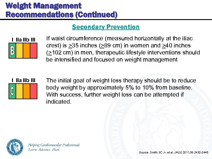 Weight Management Recommendations (Continued) Secondary Prevention I IIa IIb III If waist circumference (measured