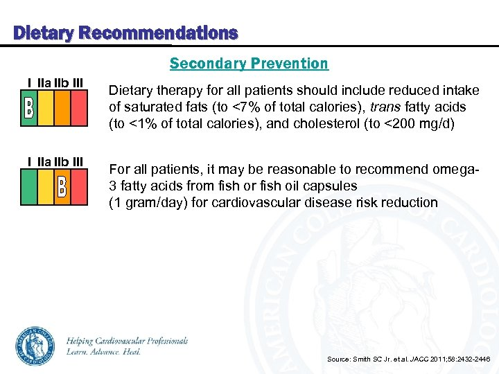 Dietary Recommendations Secondary Prevention I IIa IIb III Dietary therapy for all patients should