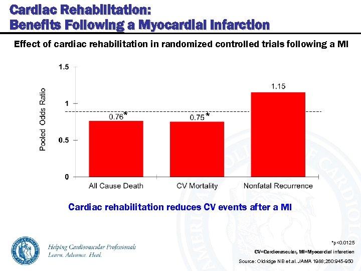 Cardiac Rehabilitation: Benefits Following a Myocardial Infarction Effect of cardiac rehabilitation in randomized controlled