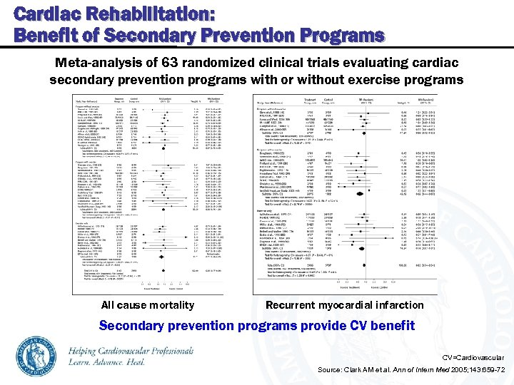 Cardiac Rehabilitation: Benefit of Secondary Prevention Programs Meta-analysis of 63 randomized clinical trials evaluating