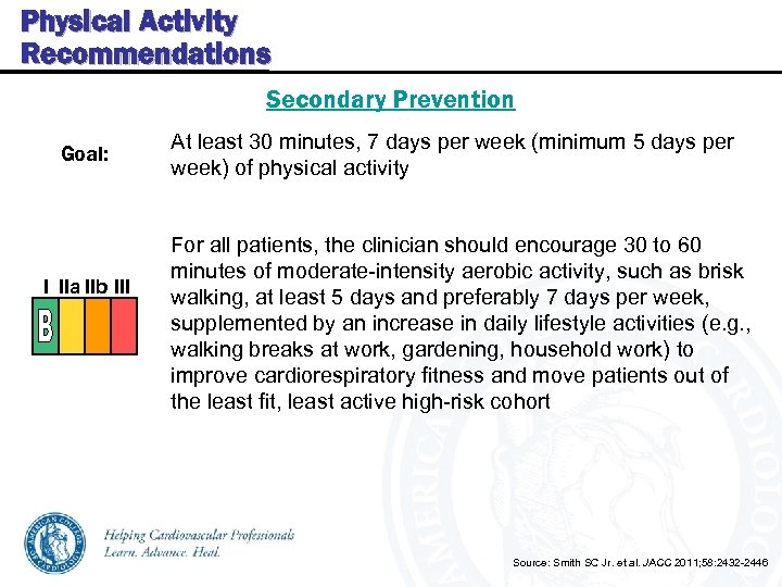 Physical Activity Recommendations Secondary Prevention Goal: I IIa IIb III At least 30 minutes,