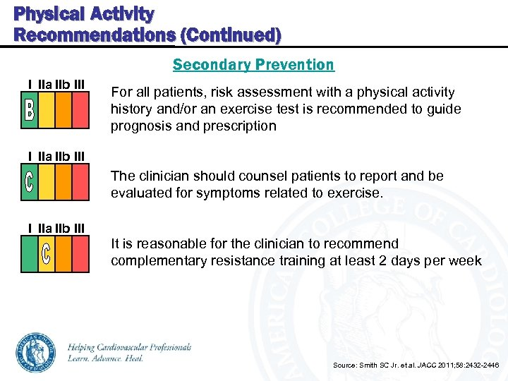 Physical Activity Recommendations (Continued) Secondary Prevention I IIa IIb III For all patients, risk