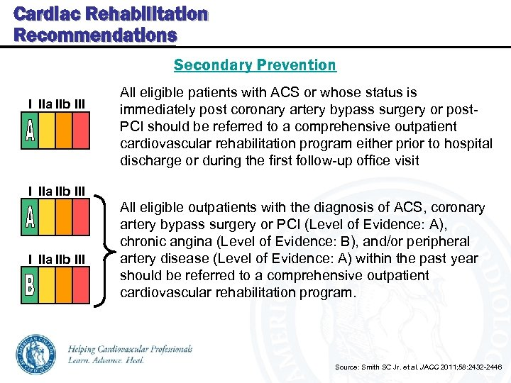 Cardiac Rehabilitation Recommendations Secondary Prevention I IIa IIb III All eligible patients with ACS