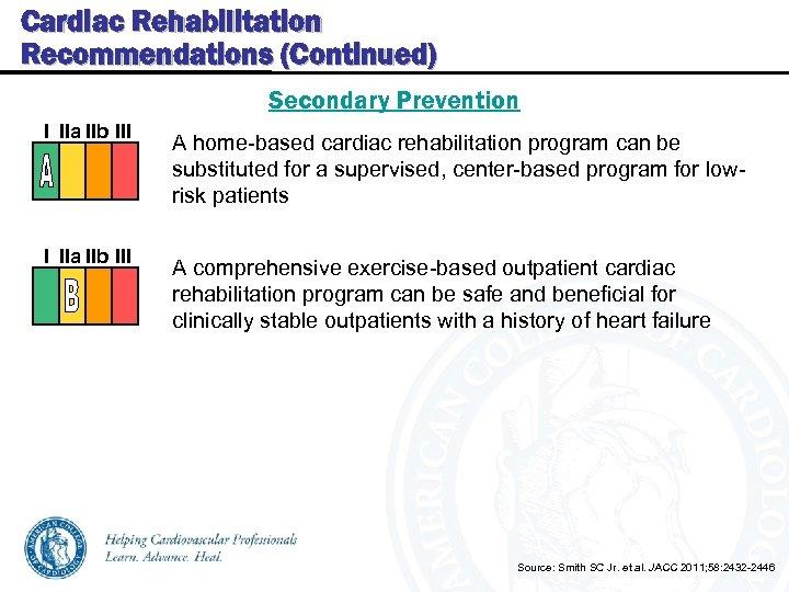 Cardiac Rehabilitation Recommendations (Continued) Secondary Prevention I IIa IIb III A home-based cardiac rehabilitation