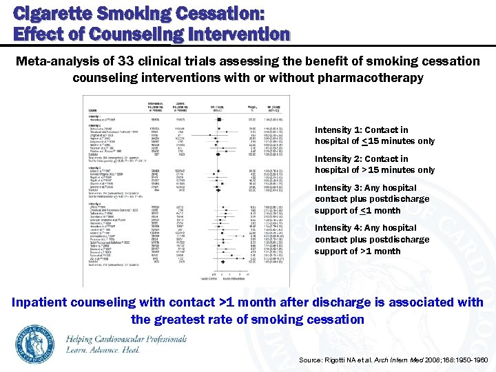 Cigarette Smoking Cessation: Effect of Counseling Intervention Meta-analysis of 33 clinical trials assessing the