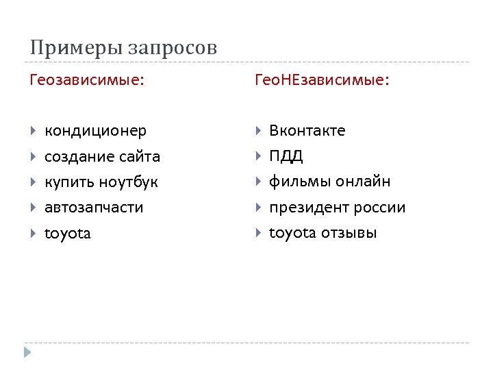 Примеры запросов Геозависимые: кондиционер создание сайта купить ноутбук автозапчасти toyota Гео. НЕзависимые: Вконтакте ПДД