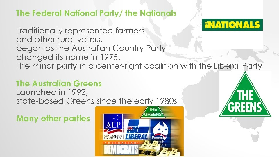 The Federal National Party/ the Nationals Traditionally represented farmers and other rural voters, began
