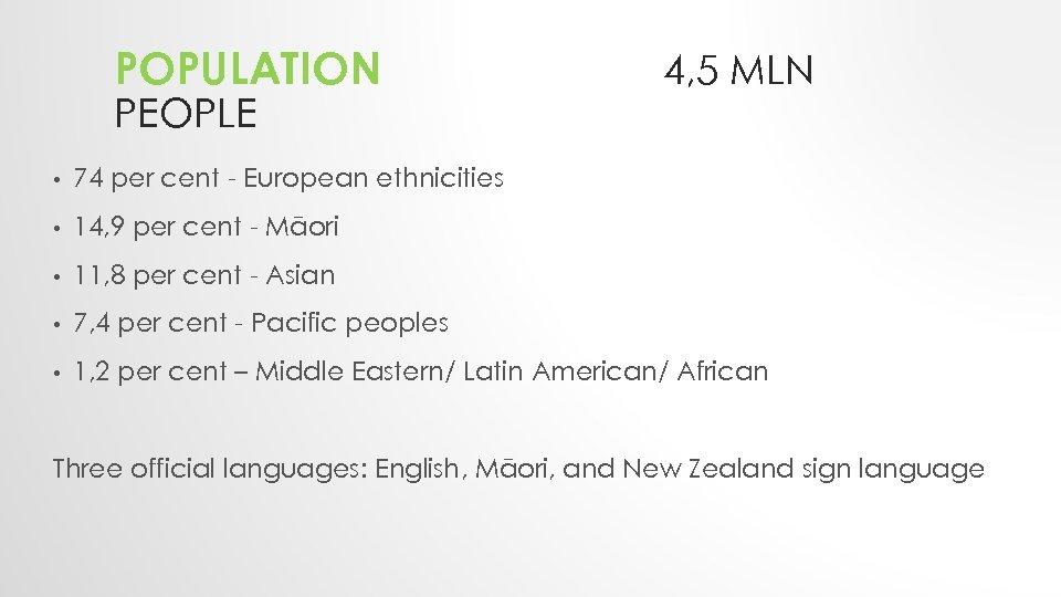 POPULATION PEOPLE 4, 5 MLN • 74 per cent - European ethnicities • 14,