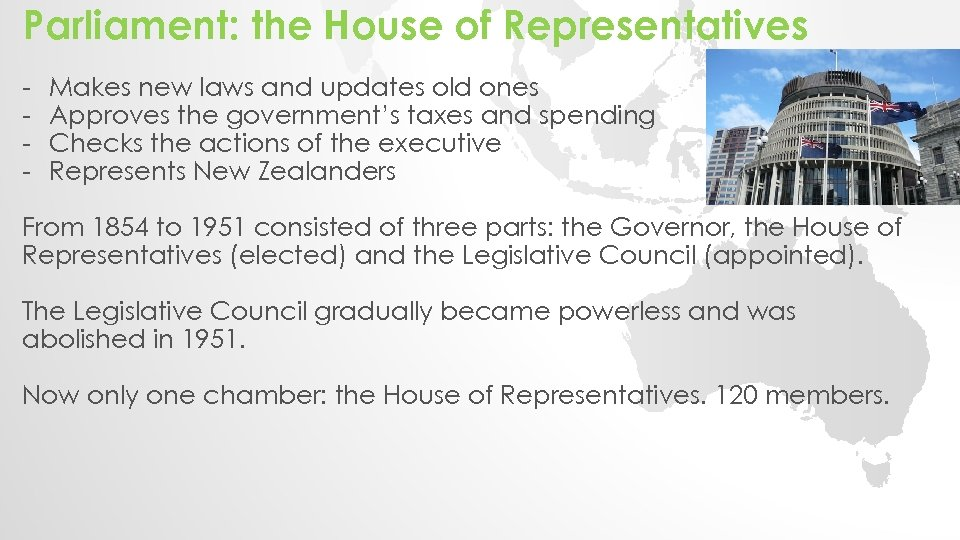 Parliament: the House of Representatives - Makes new laws and updates old ones Approves