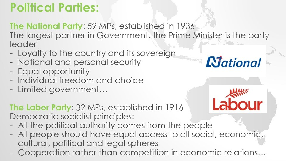 Political Parties: The National Party: 59 MPs, established in 1936 The largest partner in