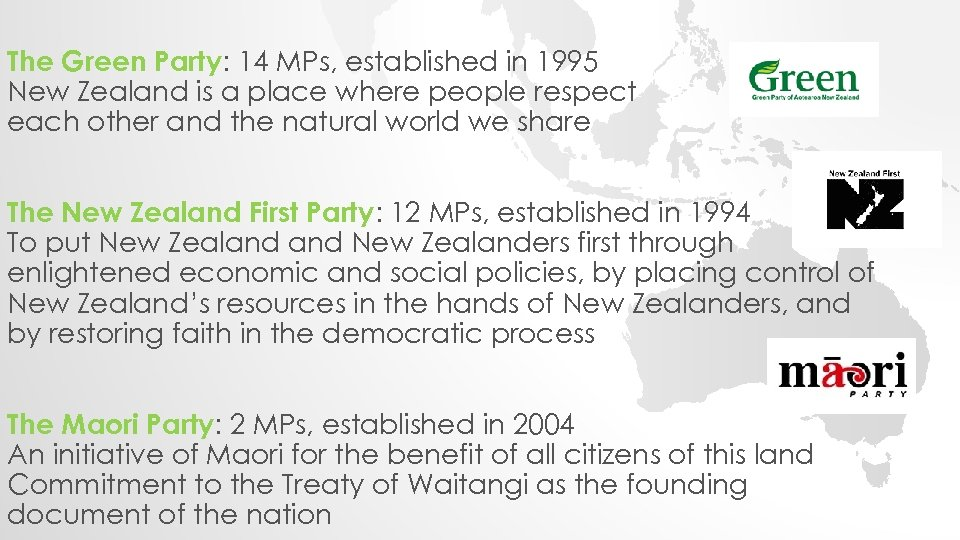 The Green Party: 14 MPs, established in 1995 New Zealand is a place where