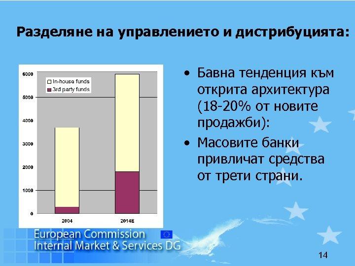 Разделяне на управлението и дистрибуцията: • Бавна тенденция към открита архитектура (18 -20% от