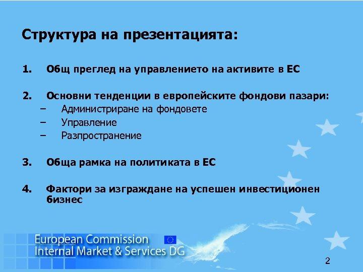 Структура на презентацията: 1. 2. Общ преглед на управлението на активите в ЕС Основни