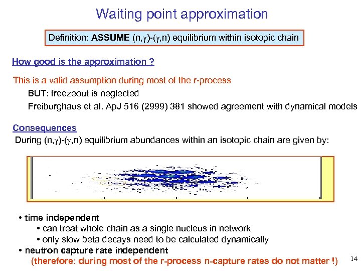 Waiting point approximation Definition: ASSUME (n, g)-(g, n) equilibrium within isotopic chain How good