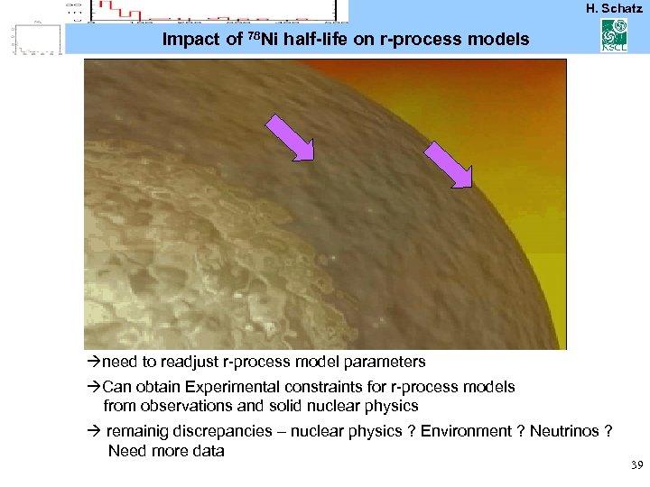 H. Schatz Impact of 78 Ni half-life on r-process models need to readjust r-process