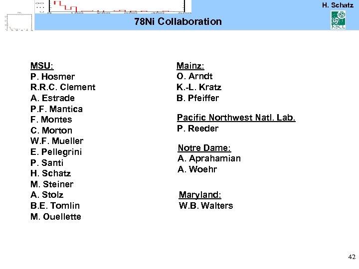 H. Schatz Collaboration 78 Ni Collaboration MSU: P. Hosmer R. R. C. Clement A.