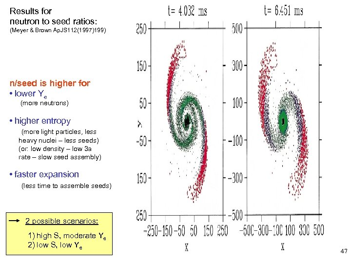 Results for neutron to seed ratios: (Meyer & Brown Ap. JS 112(1997)199) n/seed is