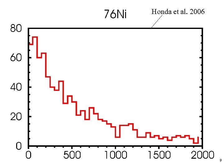 Honda et al. 2006 9