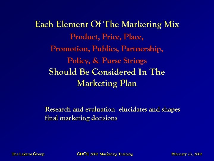 Each Element Of The Marketing Mix Product, Price, Place, Promotion, Publics, Partnership, Policy, &