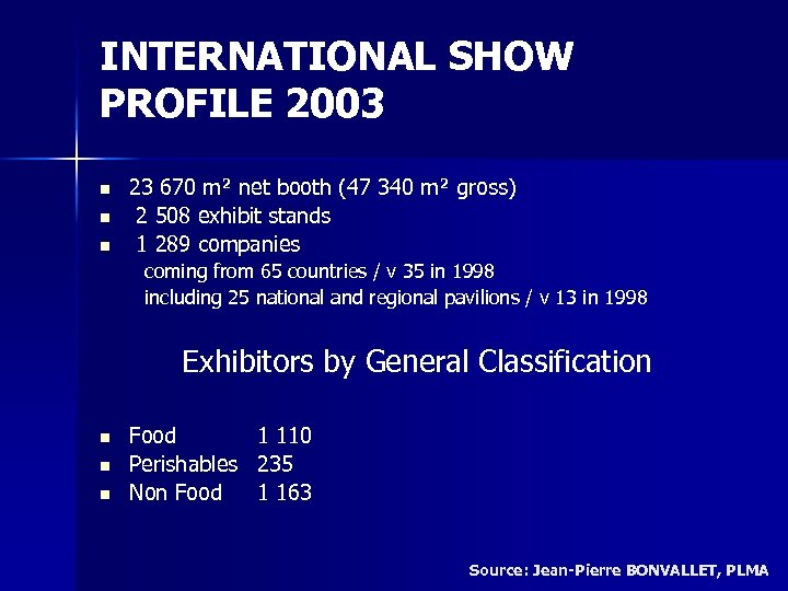 INTERNATIONAL SHOW PROFILE 2003 n n n 23 670 m² net booth (47 340