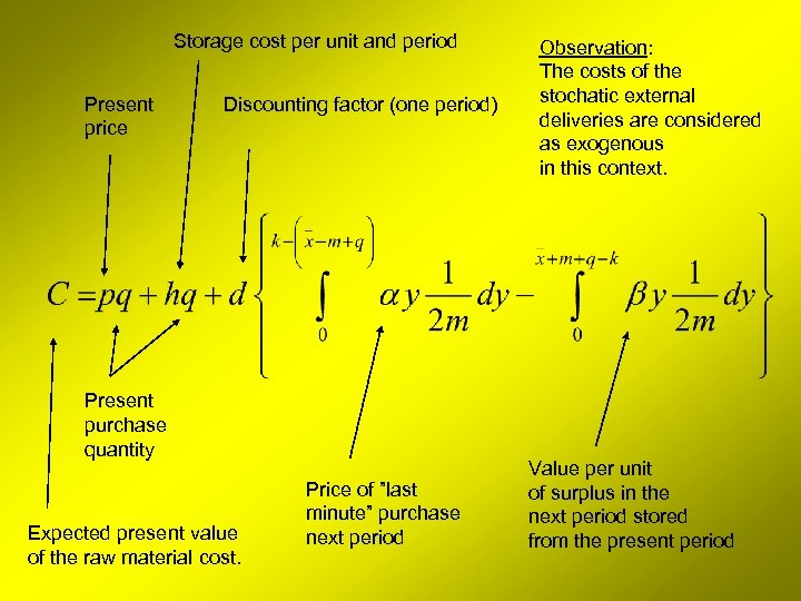 Storage cost per unit and period Present price Discounting factor (one period) Present purchase