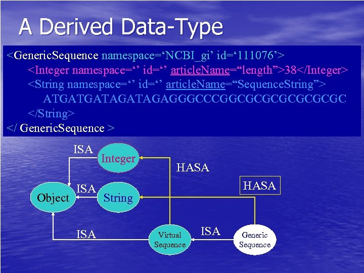 "A Derived Data-Type <Generic. Sequence namespace='NCBI_gi' id=' 111076'> <Integer namespace='' id='' article. Name=""length"">38</Integer> <String"