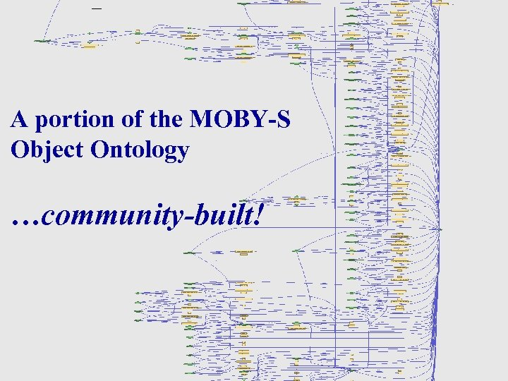 A portion of the MOBY-S Object Ontology …community-built!