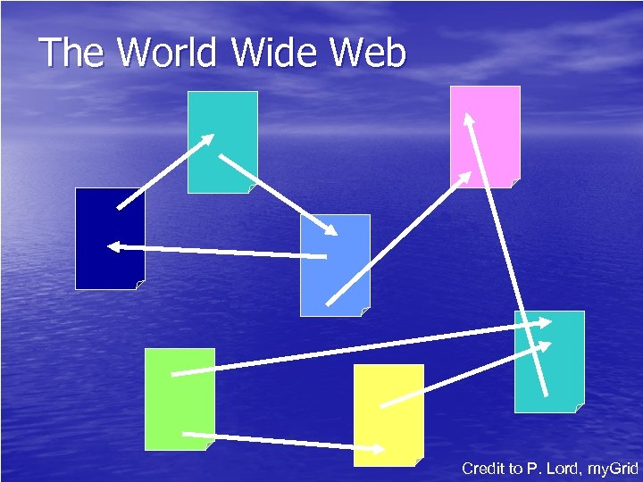 The World Wide Web Credit to P. Lord, my. Grid