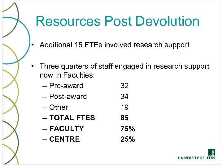 Resources Post Devolution • Additional 15 FTEs involved research support • Three quarters of