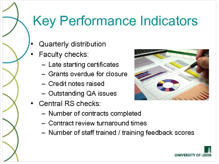 Key Performance Indicators • Quarterly distribution • Faculty checks: – – Late starting certificates