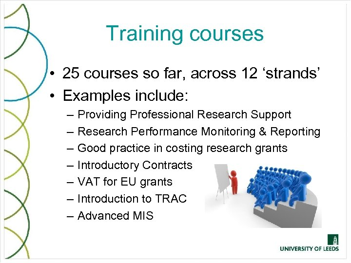 Training courses • 25 courses so far, across 12 'strands' • Examples include: –