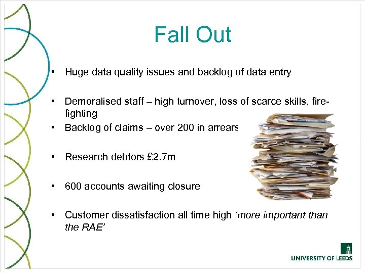 Fall Out • Huge data quality issues and backlog of data entry • Demoralised