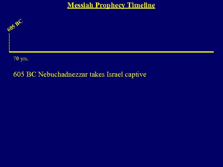Messiah Prophecy Timeline BC 5 60 70 yrs. 605 BC Nebuchadnezzar takes Israel captive